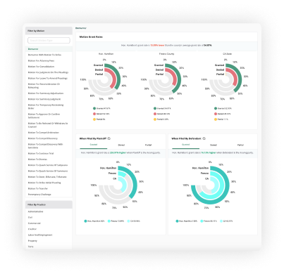 Thumbnail of Judge Analytics